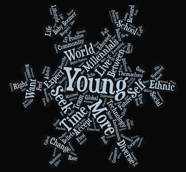 Millennials word cloud.png